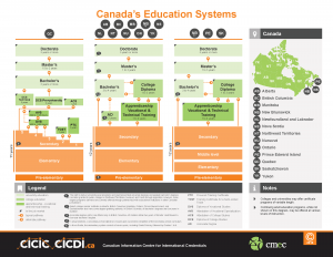 Canada-s-Education-Systems-PDF
